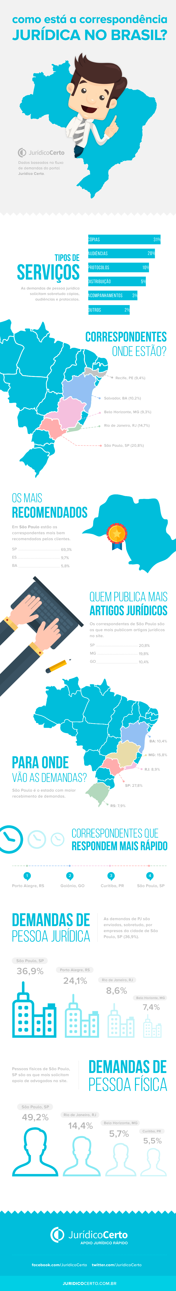 infografico-numeros-br