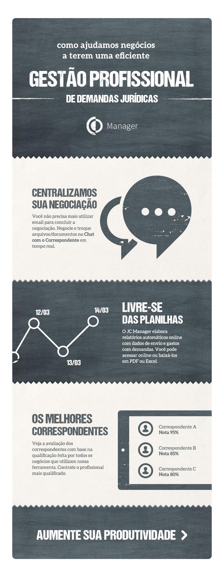 infografico