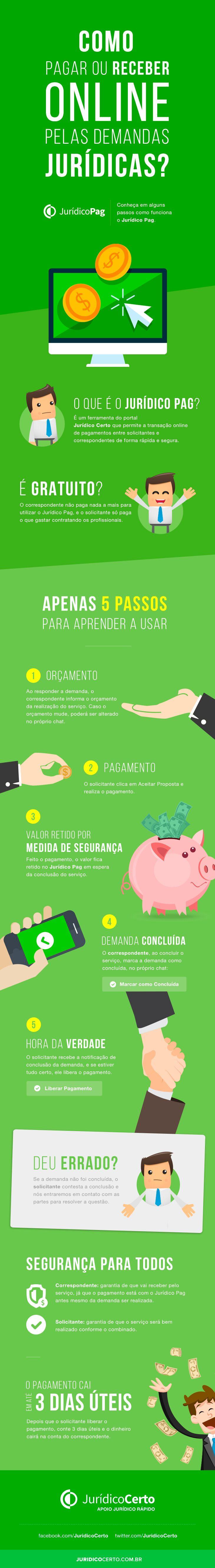 infografico-juridico-pag